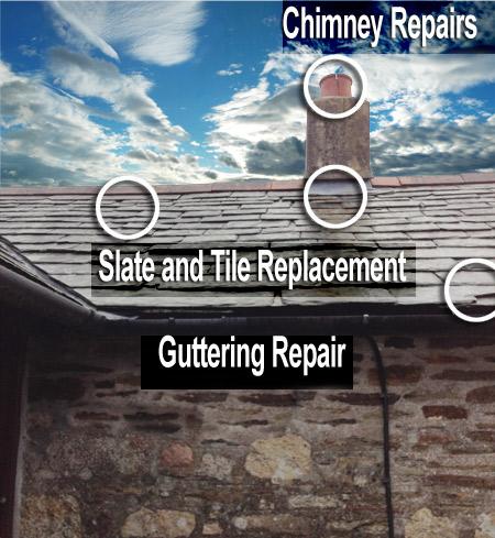 Roofing Repairs Chimney Guttering Repairs Roof Slate Tile